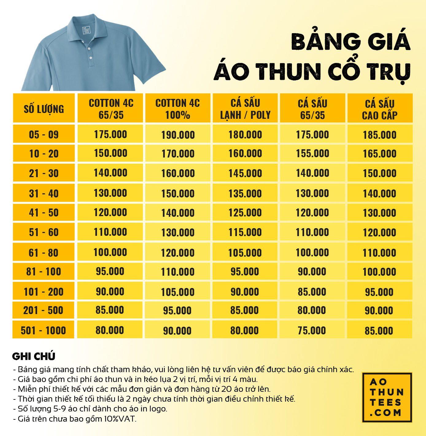 banggiaaothuncotru - Xưởng may áo thun bạn hữu đường xa bền và đẹp